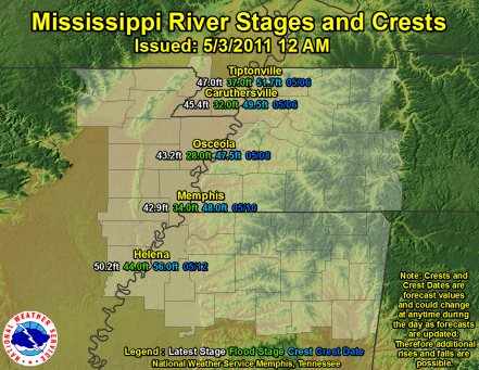 Mississippi River Stages May 2011