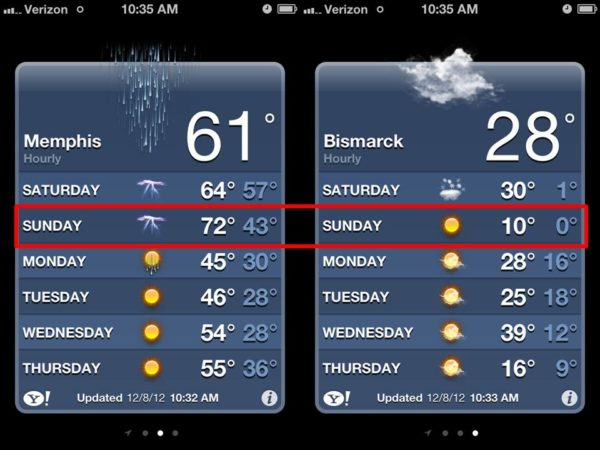 weather Memphis vs Bismarck